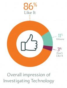 studentsspeak_infographicFINAL_1
