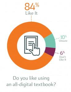 studentsspeak_infographicFINAL_2