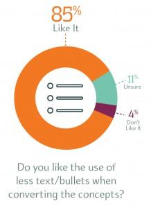 studentsspeak_infographicFINAL_3