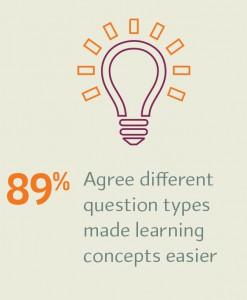 studentsspeak_infographicFINAL_4
