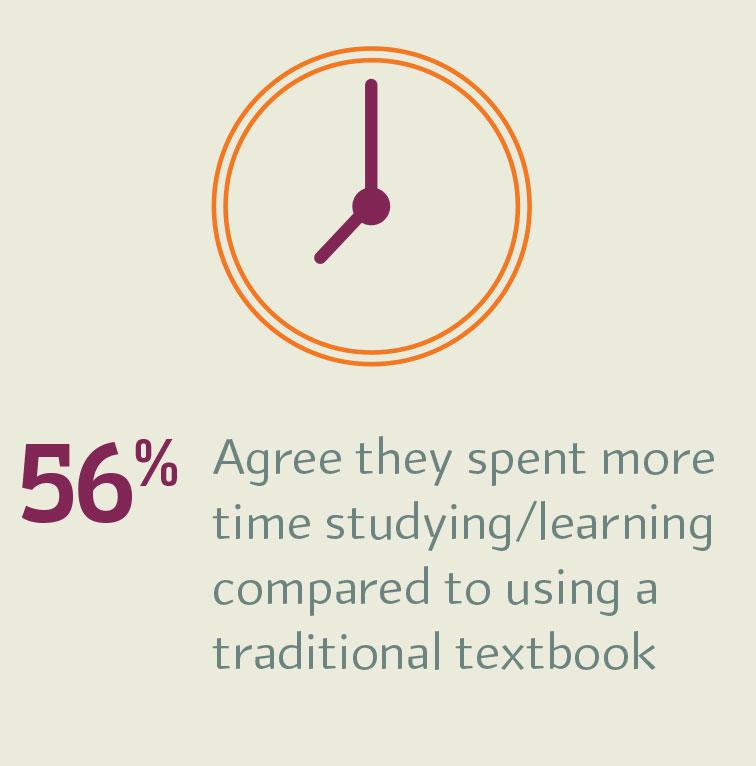 studentsspeak_infographicFINAL_6